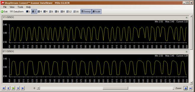 Testing O2 Sensor